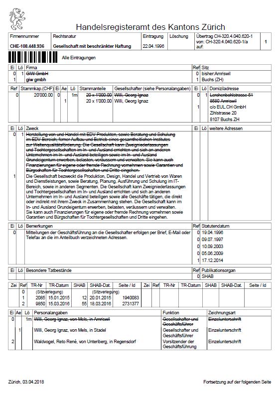 Giw Gmbh Handelsregisterauszug
